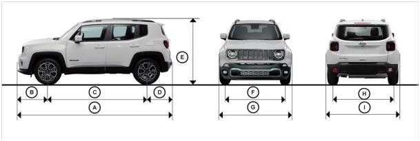 afmetingen van een auto jeep -technische vertalingen italiaans frans engels